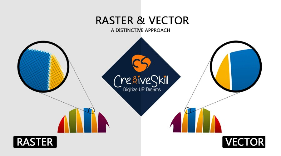 RASTER to Vector - A Distinctive Approach