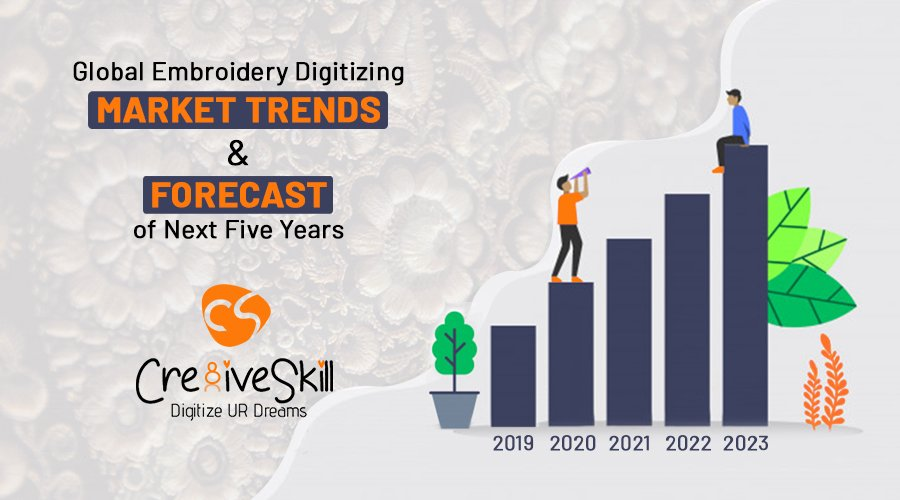 Global Embroidery Digitizing Market Trends and Forecast of Next Five Years