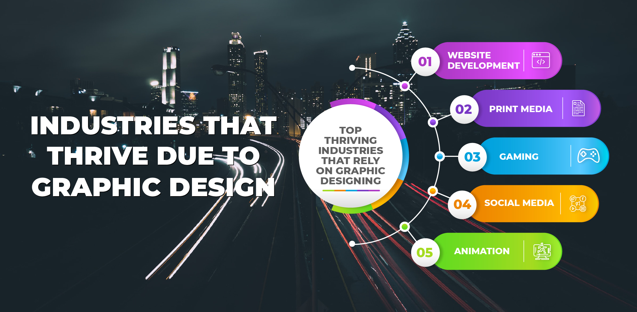 Industries That Thrive Due To Graphic Design - Cre8iveSkill